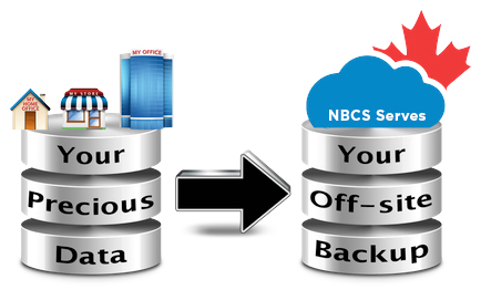 NBCS Award Winning Off-Site Backups & Restore